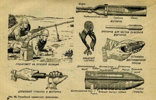 Из наставления по эксплуатации гранатомета Дьяконова